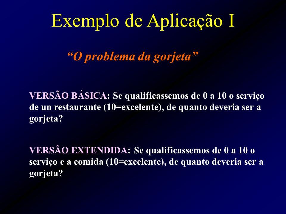 Exemplo de Aplicação I O problema da gorjeta