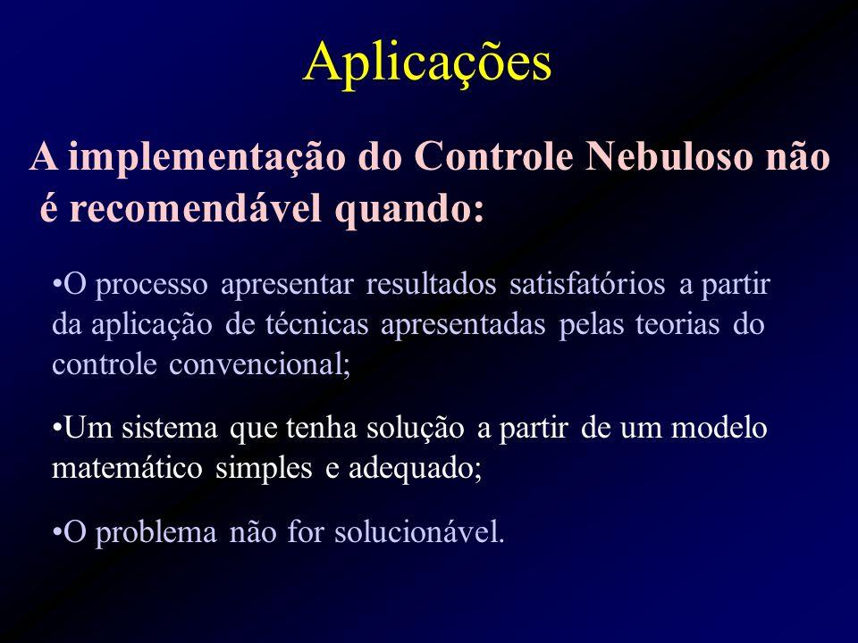 Aplicações A implementação do Controle Nebuloso não
