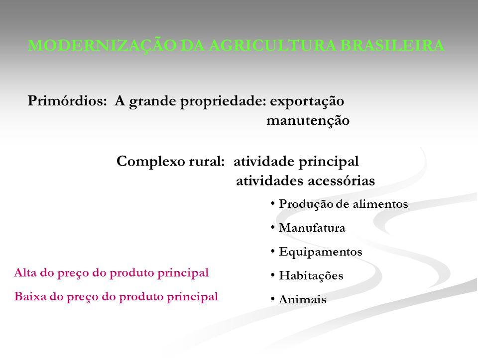 MODERNIZAÇÃO DA AGRICULTURA BRASILEIRA