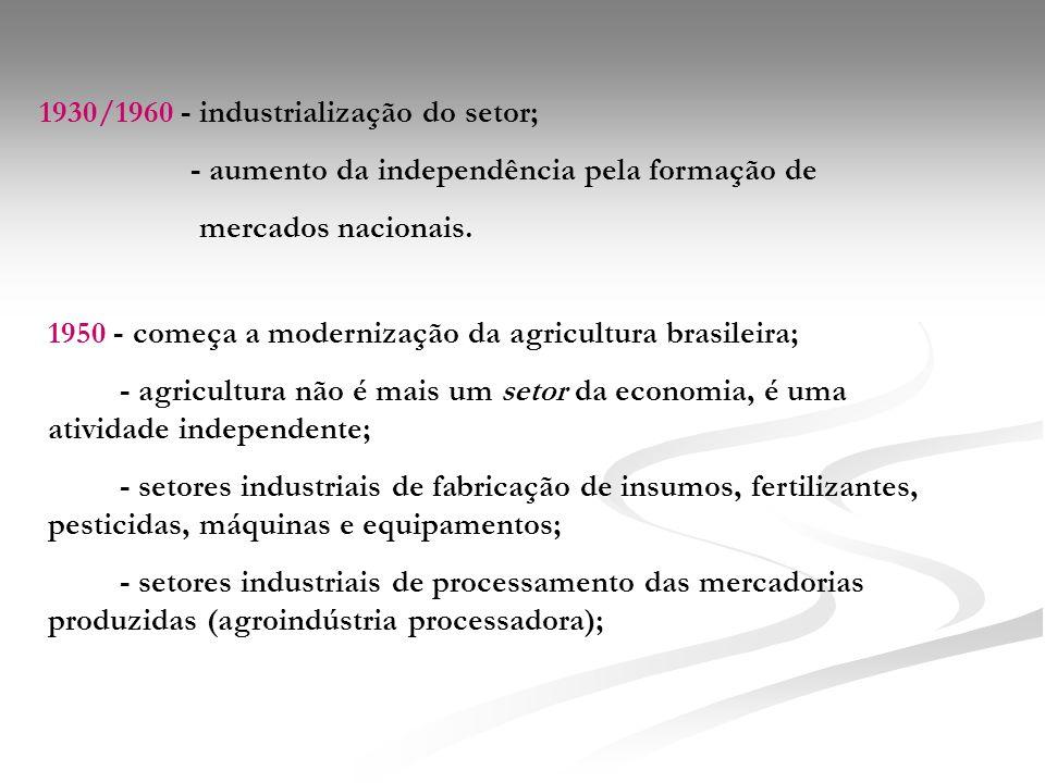 1930/1960 - industrialização do setor;