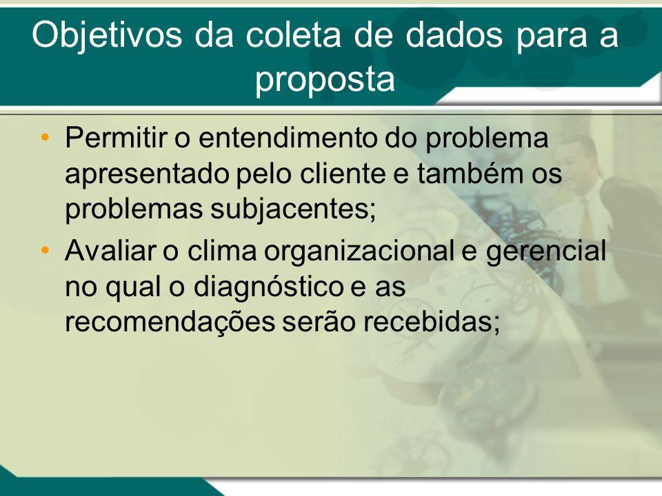 Objetivos da coleta de dados para a proposta