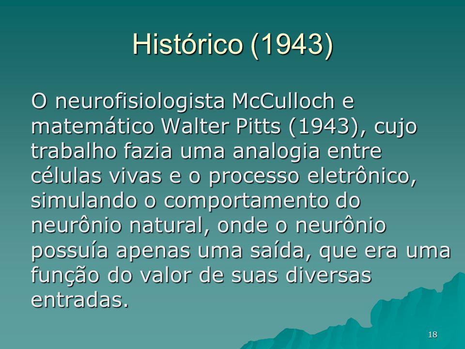 Histórico (1943)