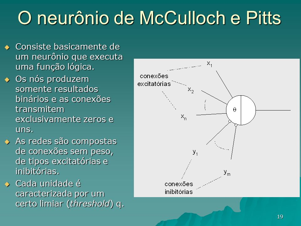 O neurônio de McCulloch e Pitts