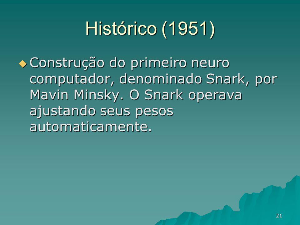 Histórico (1951) Construção do primeiro neuro computador, denominado Snark, por Mavin Minsky.