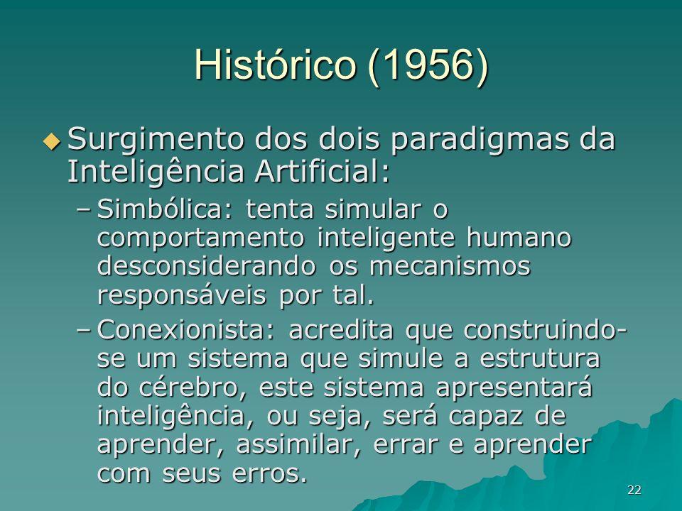 Histórico (1956) Surgimento dos dois paradigmas da Inteligência Artificial: