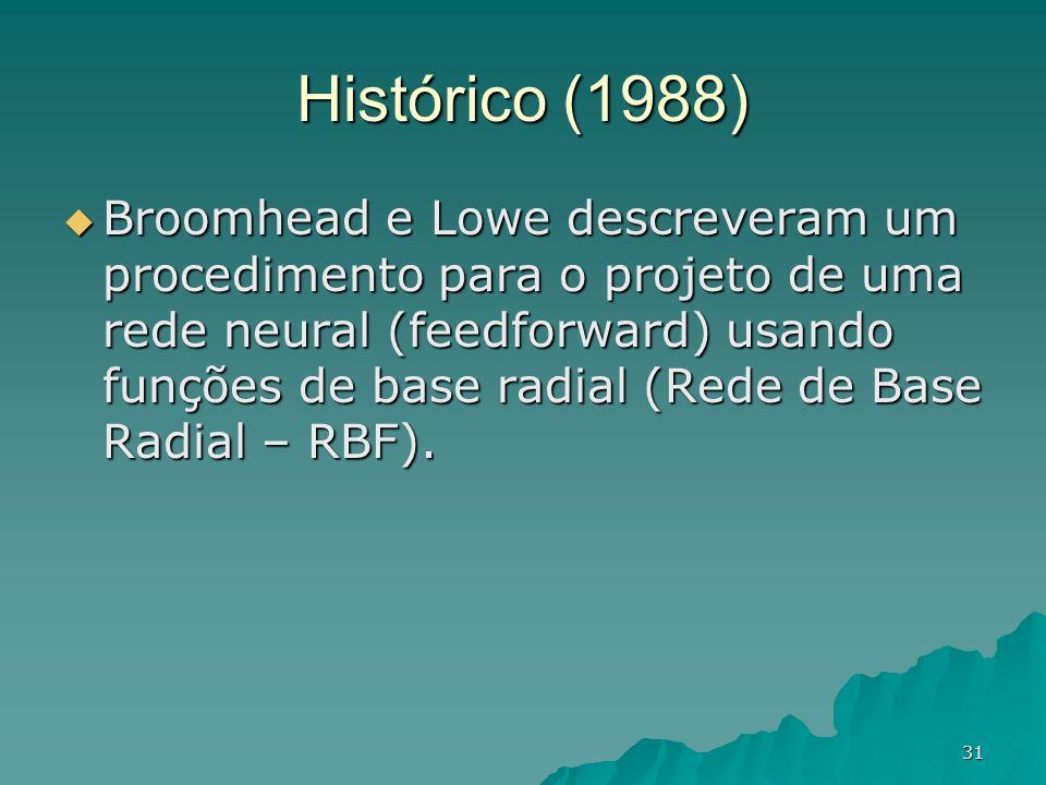 Histórico (1988)