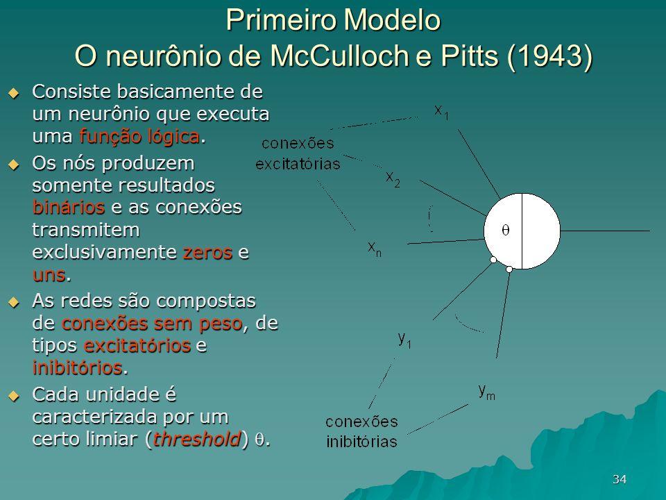 Primeiro Modelo O neurônio de McCulloch e Pitts (1943)