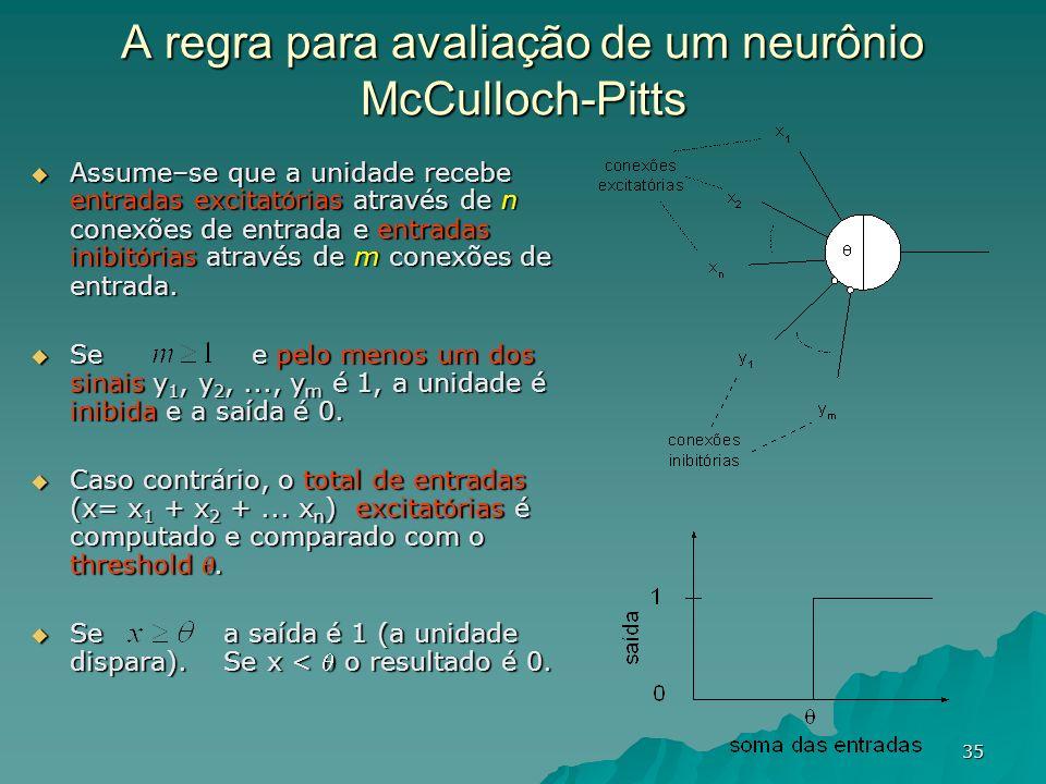 A regra para avaliação de um neurônio McCulloch-Pitts