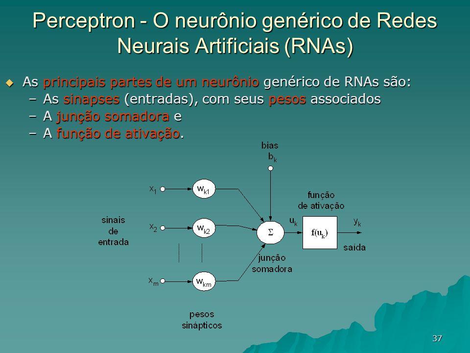 Perceptron - O neurônio genérico de Redes Neurais Artificiais (RNAs)