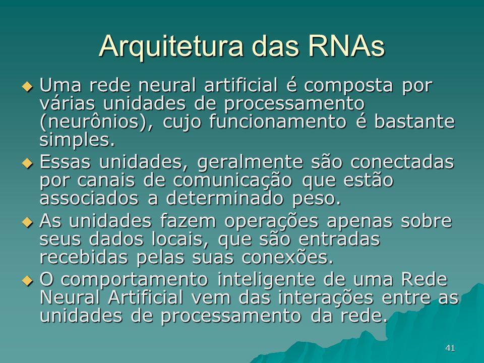 Arquitetura das RNAs Uma rede neural artificial é composta por várias unidades de processamento (neurônios), cujo funcionamento é bastante simples.