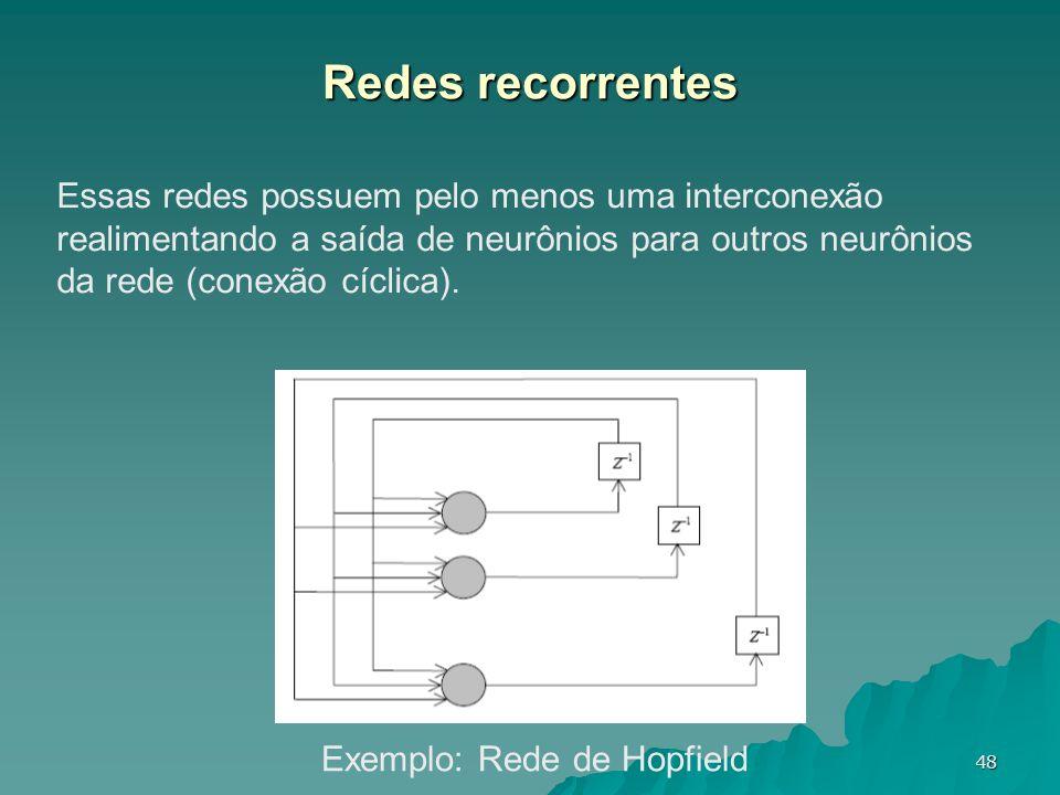 Redes recorrentes Essas redes possuem pelo menos uma interconexão realimentando a saída de neurônios para outros neurônios da rede (conexão cíclica).