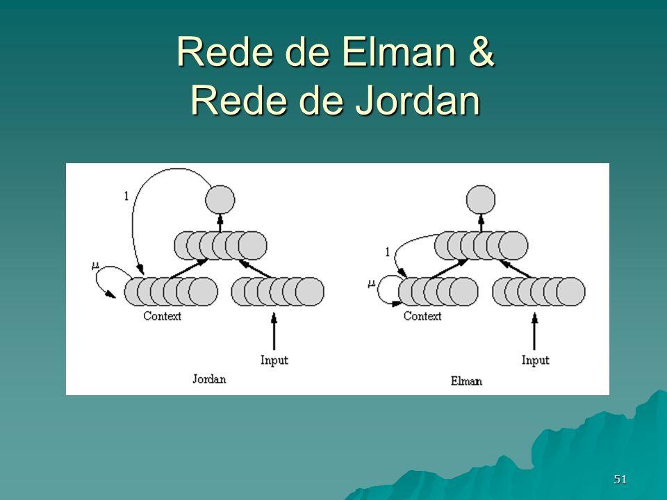 Rede de Elman & Rede de Jordan