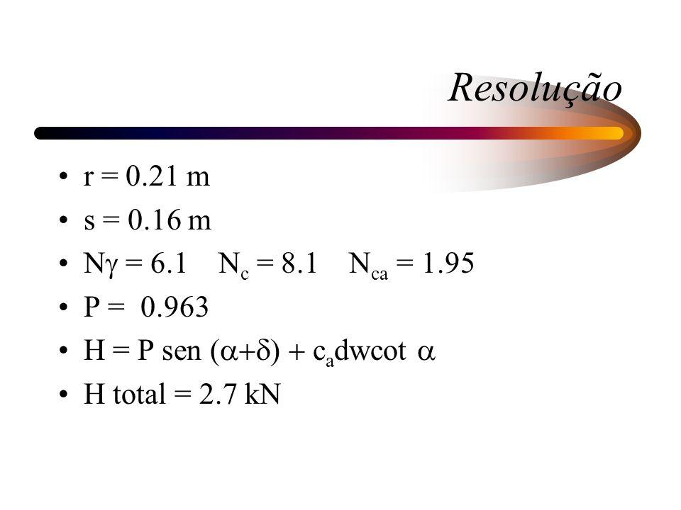 Resolução r = 0.21 m s = 0.16 m Ng = 6.1 Nc = 8.1 Nca = 1.95 P = 0.963