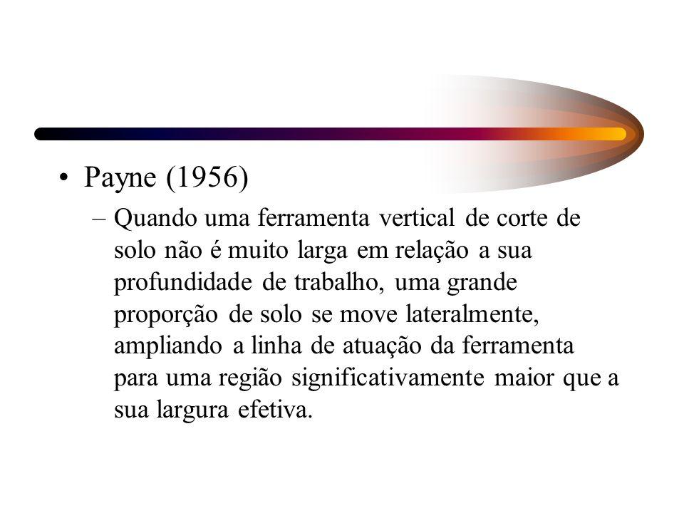 Payne (1956)