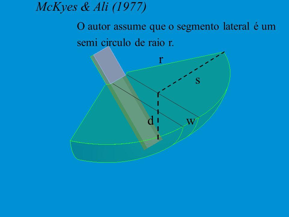 McKyes & Ali (1977) r s d w O autor assume que o segmento lateral é um
