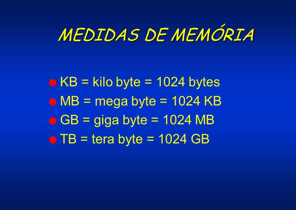 MEDIDAS DE MEMÓRIA KB = kilo byte = 1024 bytes