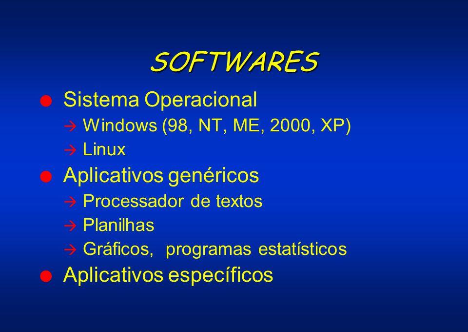 SOFTWARES Sistema Operacional Aplicativos genéricos