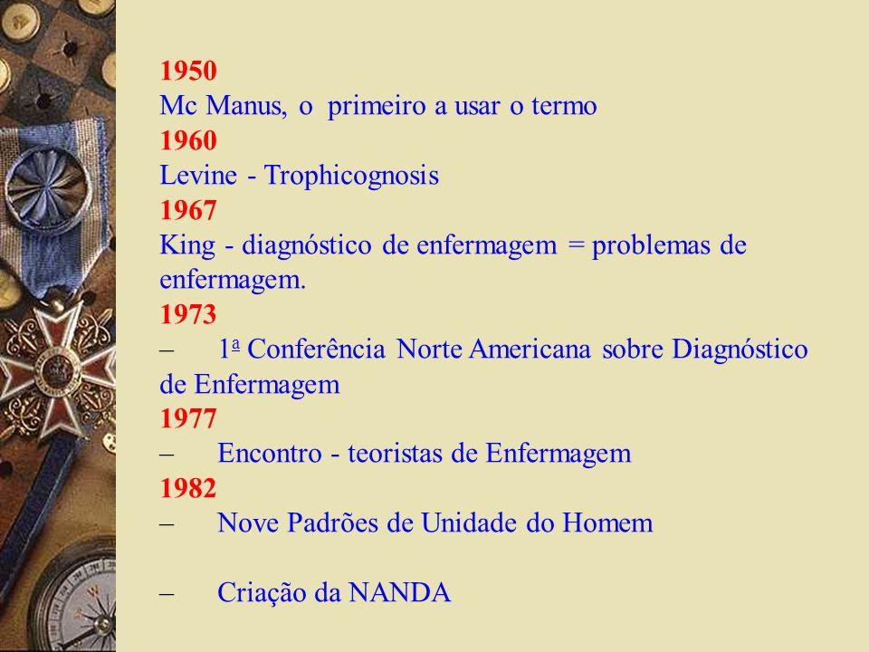 1950Mc Manus, o primeiro a usar o termo. 1960. Levine - Trophicognosis. 1967. King - diagnóstico de enfermagem = problemas de enfermagem.