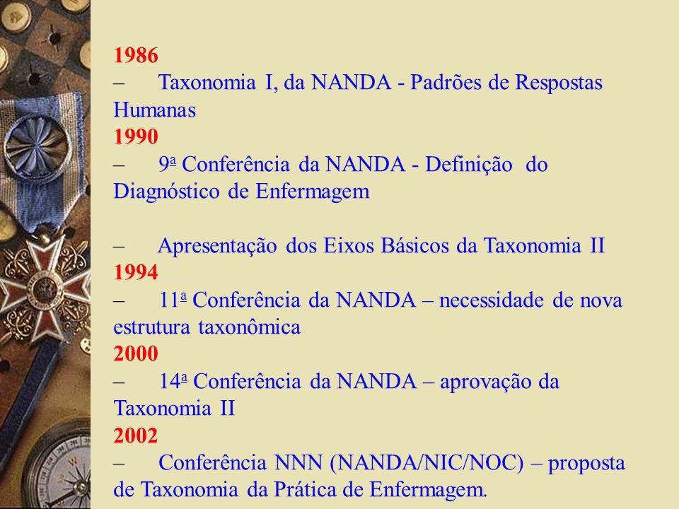 1986 – Taxonomia I, da NANDA - Padrões de Respostas Humanas. 1990. – 9a Conferência da NANDA - Definição do Diagnóstico de Enfermagem.