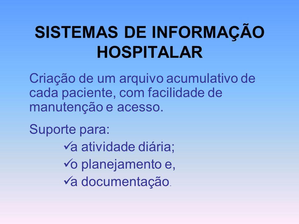 SISTEMAS DE INFORMAÇÃO HOSPITALAR