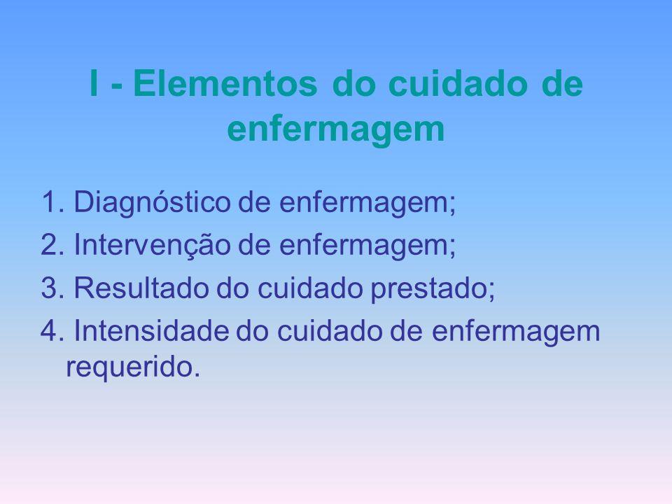 I - Elementos do cuidado de enfermagem