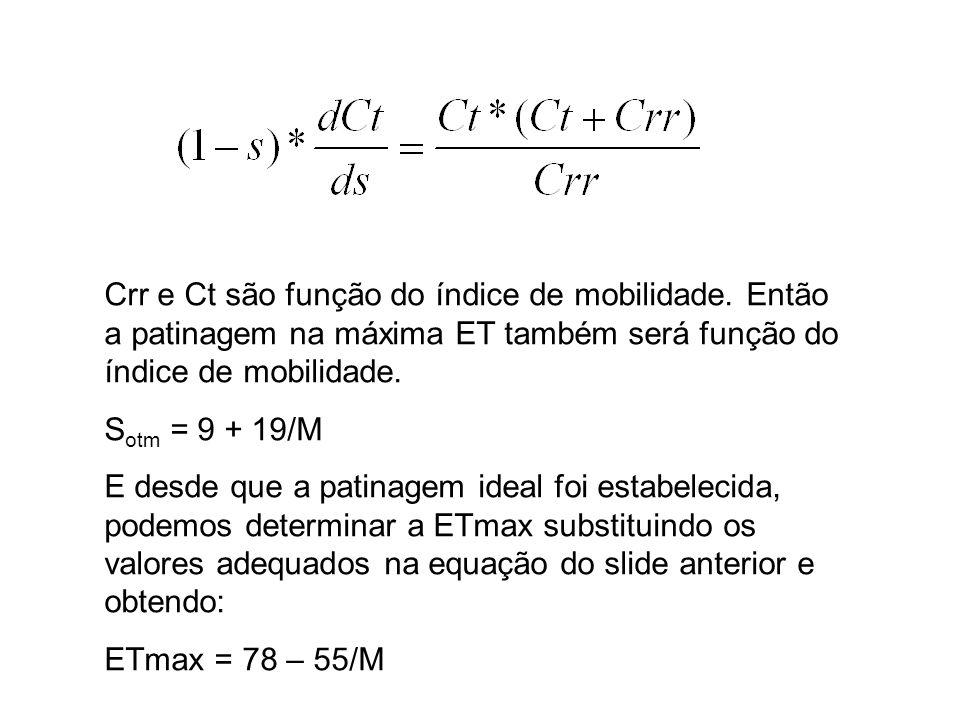 Crr e Ct são função do índice de mobilidade