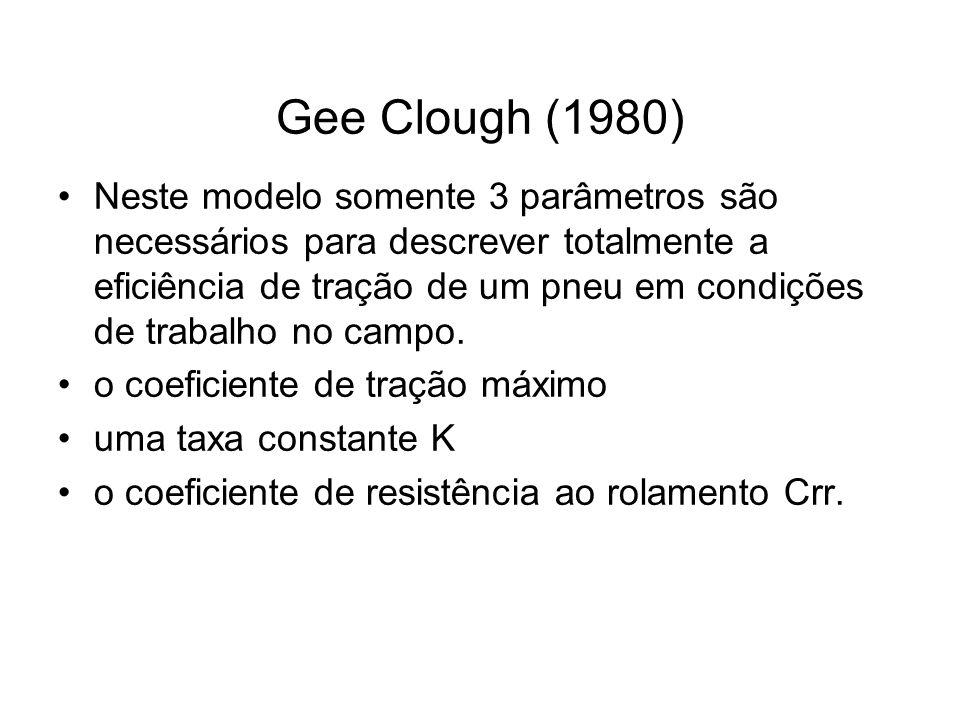 Gee Clough (1980)