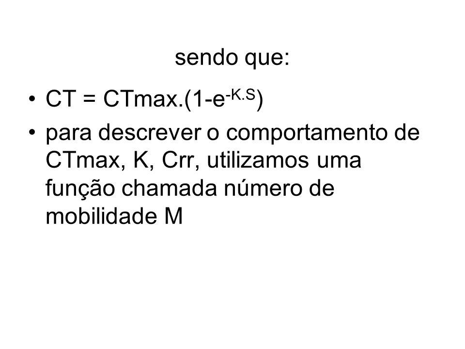 sendo que:CT = CTmax.(1-e-K.S) para descrever o comportamento de CTmax, K, Crr, utilizamos uma função chamada número de mobilidade M.