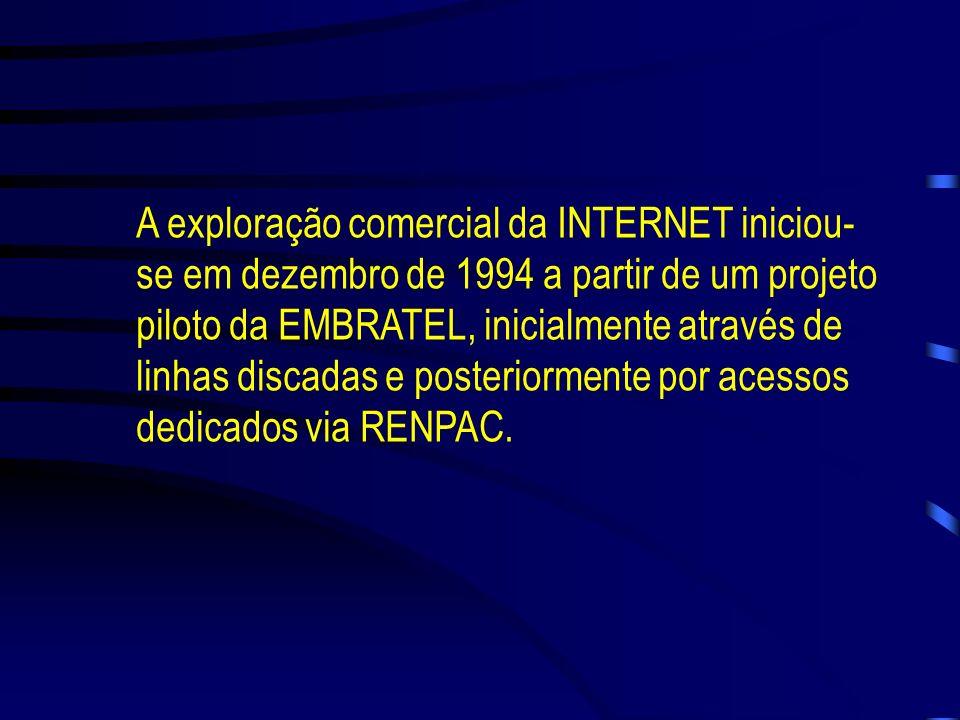 A exploração comercial da INTERNET iniciou-se em dezembro de 1994 a partir de um projeto piloto da EMBRATEL, inicialmente através de linhas discadas e posteriormente por acessos dedicados via RENPAC.