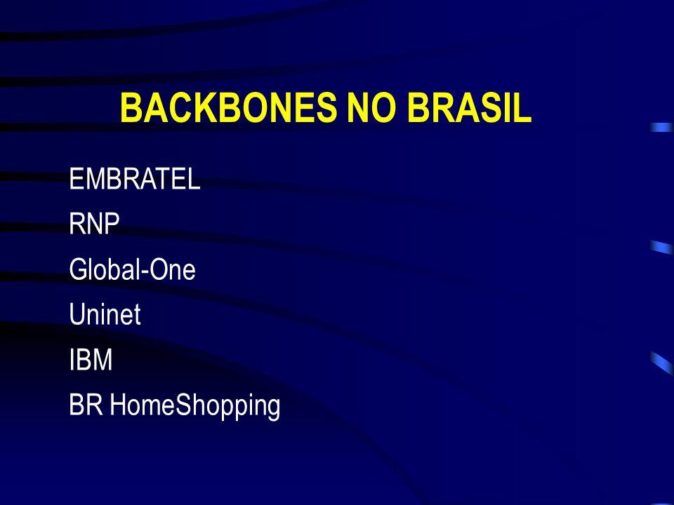 BACKBONES NO BRASIL EMBRATEL RNP Global-One Uninet IBM BR HomeShopping