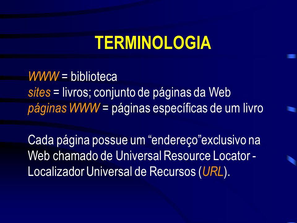 TERMINOLOGIA WWW = biblioteca