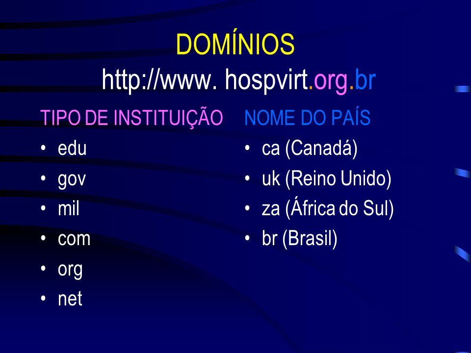 DOMÍNIOS http://www. hospvirt.org.br