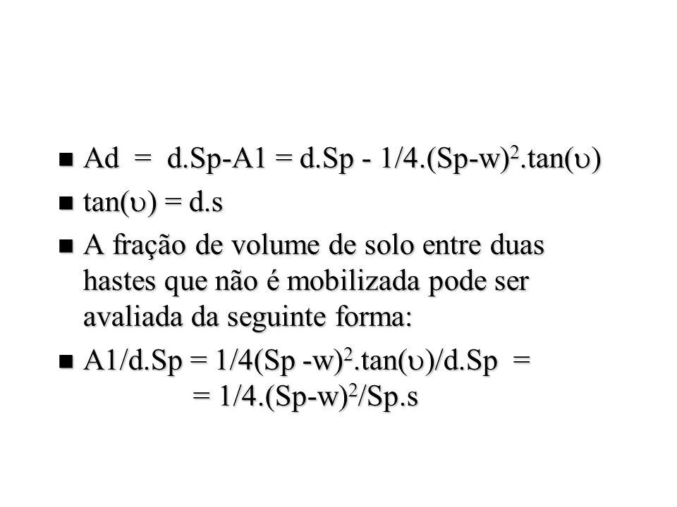 Ad = d.Sp-A1 = d.Sp - 1/4.(Sp-w)2.tan()