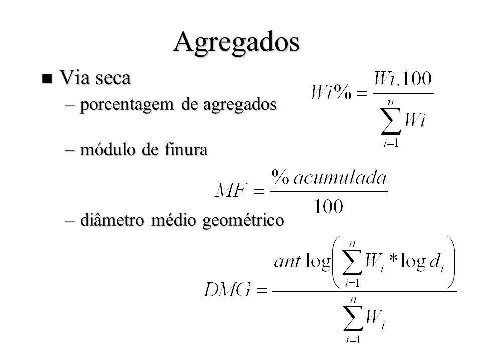 Agregados Via seca porcentagem de agregados módulo de finura