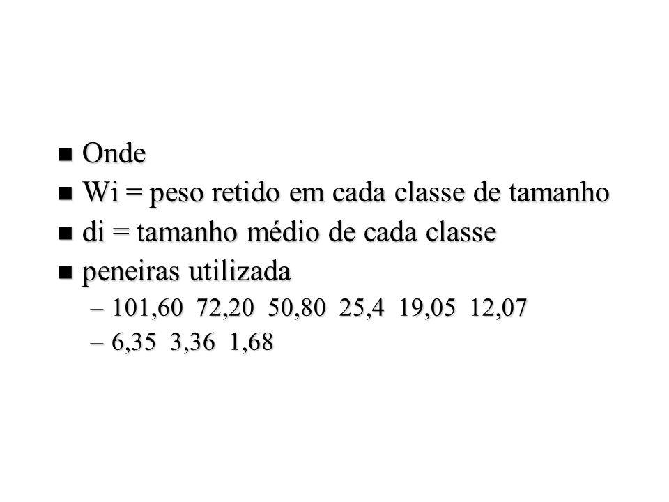 Wi = peso retido em cada classe de tamanho