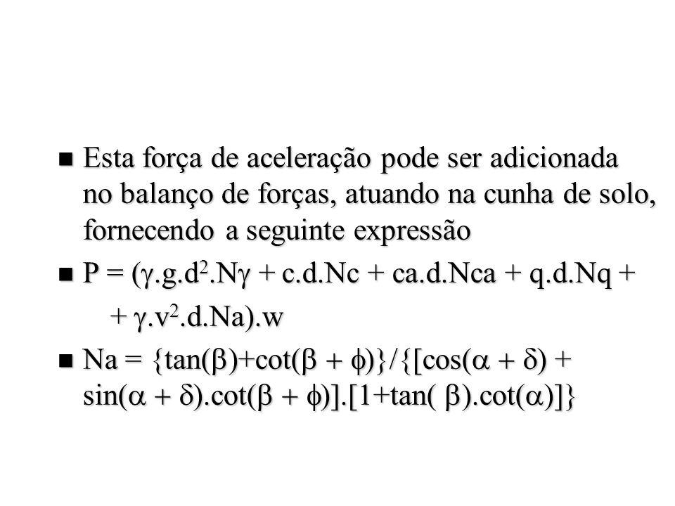 Esta força de aceleração pode ser adicionada no balanço de forças, atuando na cunha de solo, fornecendo a seguinte expressão