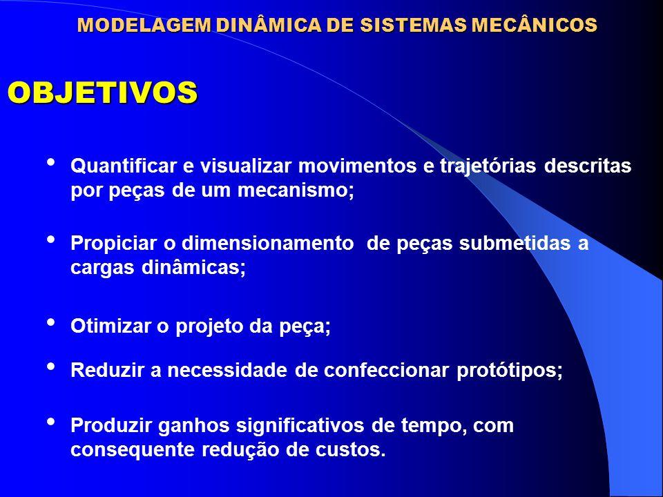 MODELAGEM DINÂMICA DE SISTEMAS MECÂNICOS
