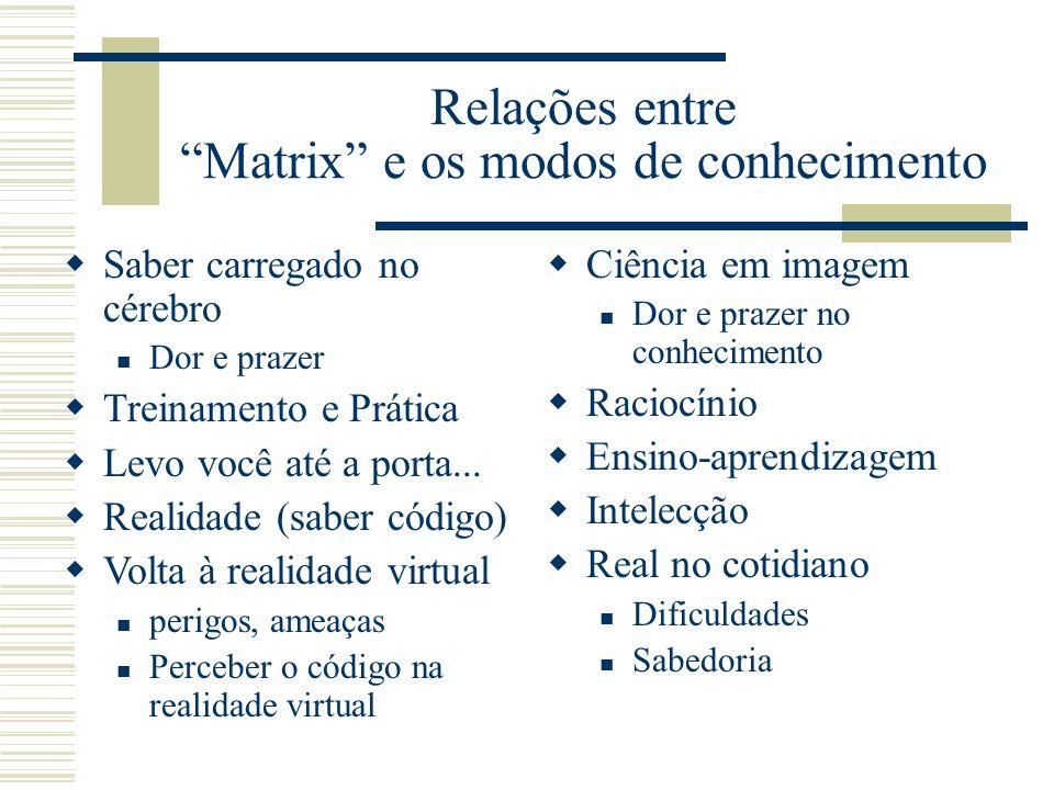Relações entre Matrix e os modos de conhecimento