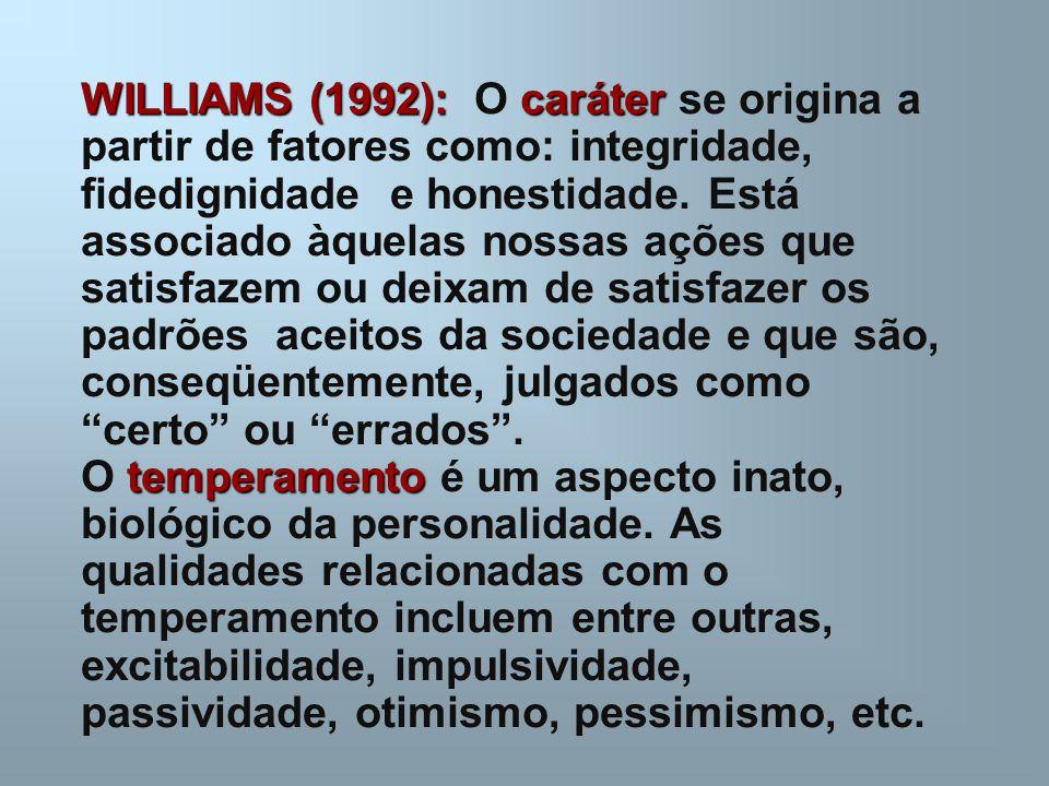 WILLIAMS (1992): O caráter se origina a partir de fatores como: integridade, fidedignidade e honestidade.