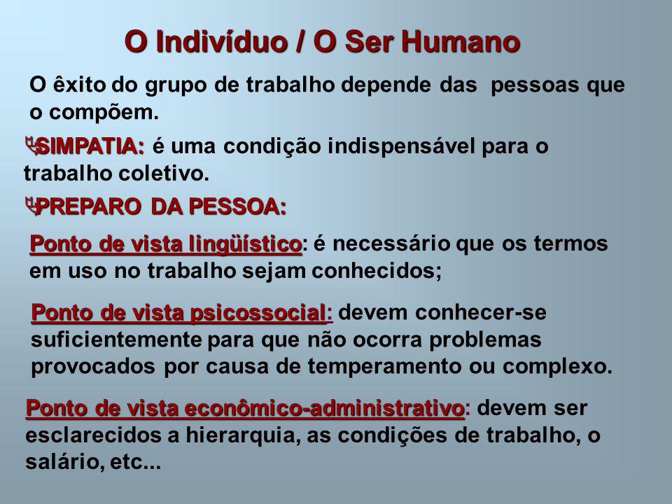 O Indivíduo / O Ser Humano