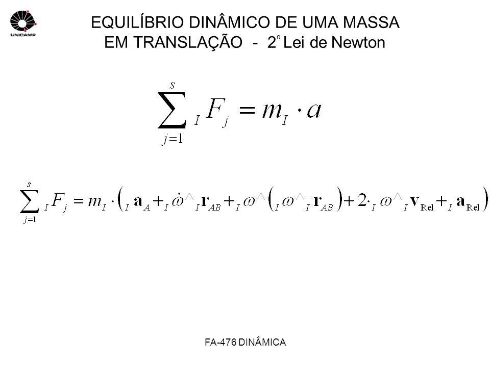 EQUILÍBRIO DINÂMICO DE UMA MASSA EM TRANSLAÇÃO - 2º Lei de Newton