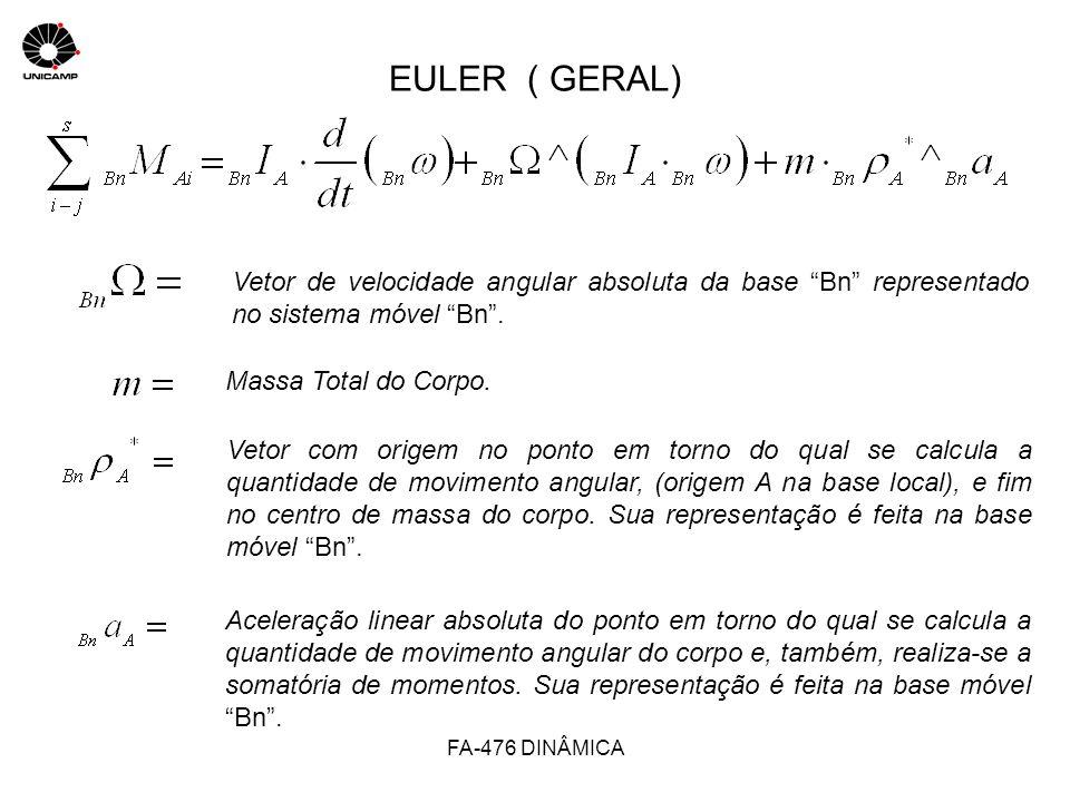 EULER ( GERAL) Vetor de velocidade angular absoluta da base Bn representado no sistema móvel Bn .