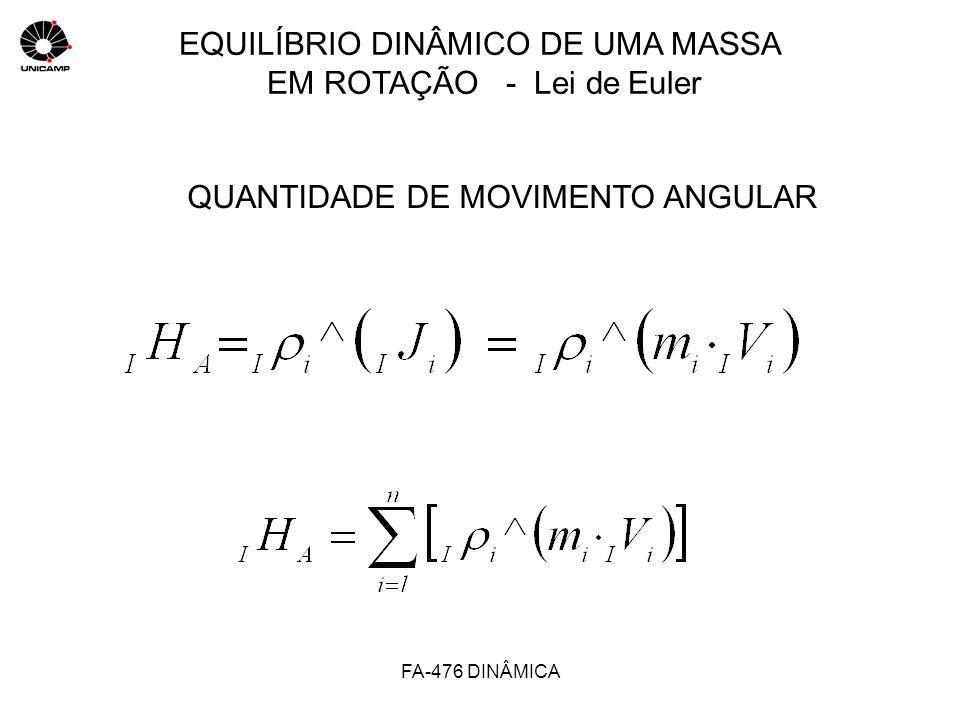 EQUILÍBRIO DINÂMICO DE UMA MASSA EM ROTAÇÃO - Lei de Euler