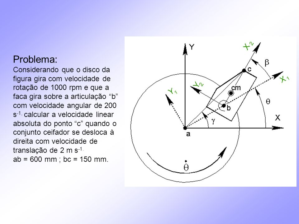 Problema: Considerando que o disco da figura gira com velocidade de rotação de 1000 rpm e que a faca gira sobre a articulação b com velocidade angular de 200 s-1, calcular a velocidade linear absoluta do ponto c quando o conjunto ceifador se desloca à direita com velocidade de translação de 2 m s-1.