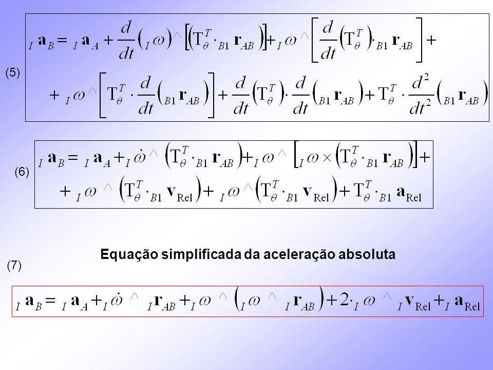 Equação simplificada da aceleração absoluta