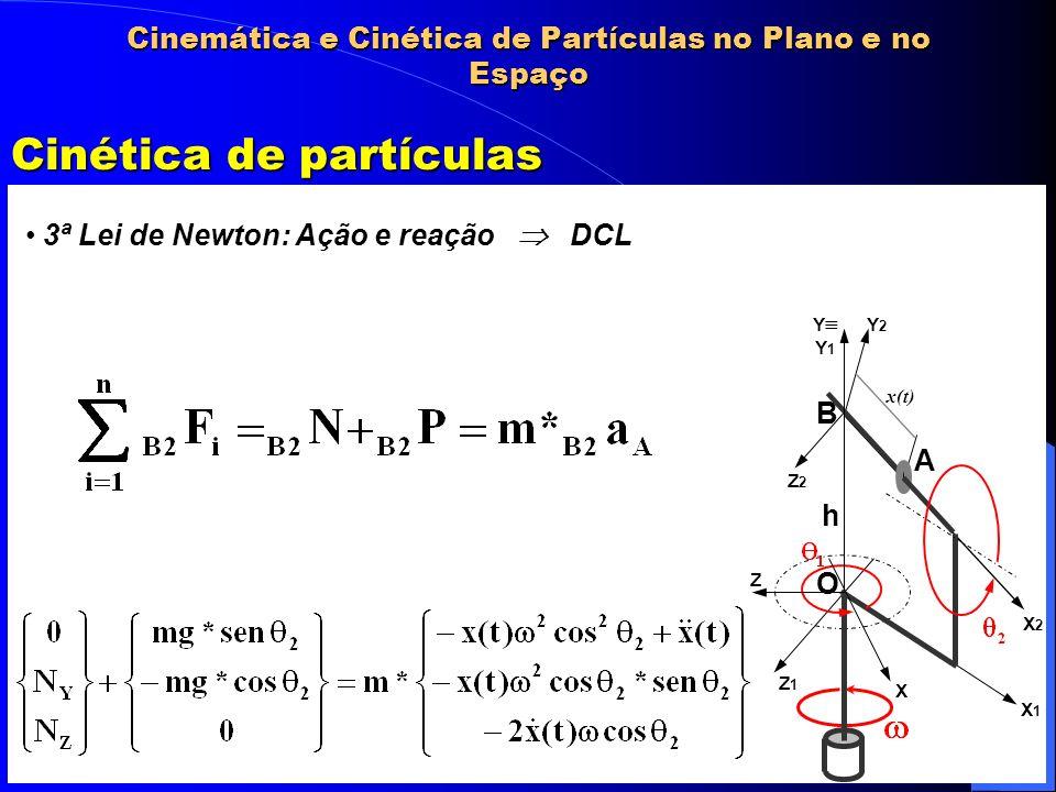 Cinemática e Cinética de Partículas no Plano e no Espaço