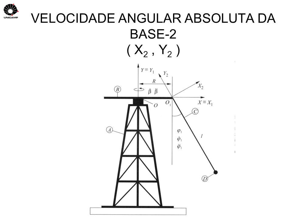 VELOCIDADE ANGULAR ABSOLUTA DA BASE-2 ( X2 , Y2 )