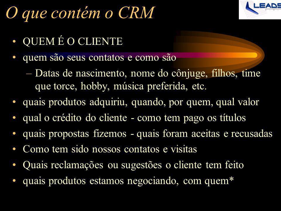 O que contém o CRM QUEM É O CLIENTE quem são seus contatos e como são