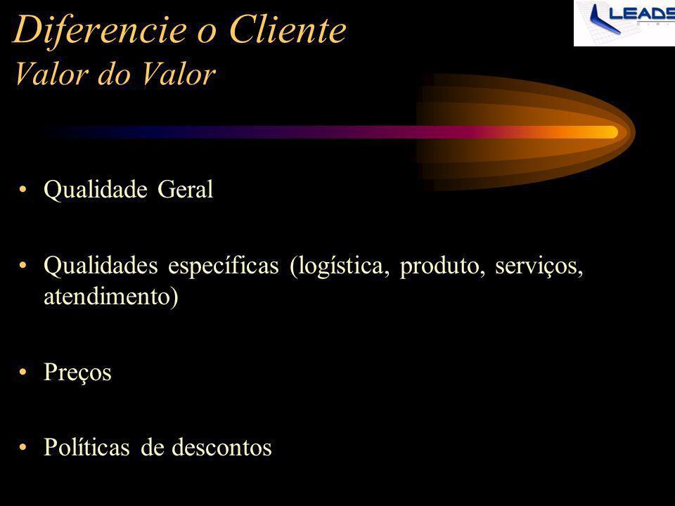 Diferencie o Cliente Valor do Valor
