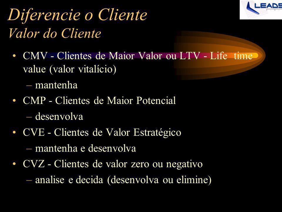 Diferencie o Cliente Valor do Cliente